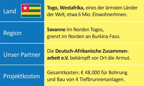 Projektdaten_Togo